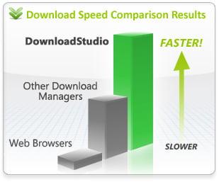 Jak szybki jest DownloadStudio ?